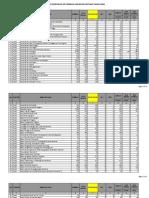 Update Nip Per 7 Juli 2015 Umum 2014