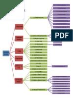 Nuevo Diagrama de MatFin Final