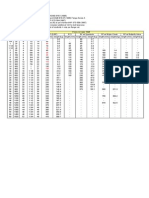 Studbolts Size (ANSI B 16-5 & B 16-47)