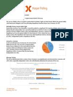 Foreman v. Surovell Polling Memo - VA SD36, 7-27 (2)