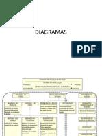 Diagrama Controle de Poluição