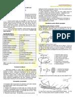 Atomizor Suptec SP415 Mode 3WF