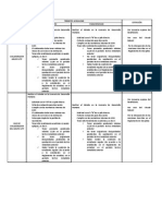 Requisitos UTP 2015-3.pdf