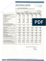 Financial Results & Limited Review for June 30, 2015 (Standalone) [Company Update]