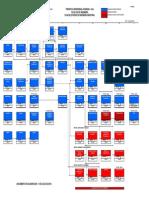Plan de Estudios Ing Industrial