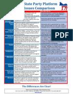 Platform Comparison 2012