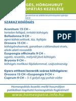 Kohoges Horghurut Homeopatias Kezelese