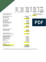 Proposed Budget Amendments