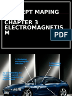 chapter 3 electromagnetism.pptx