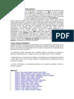 Antecedentes Tabla Periodica