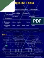 Seminario Taller 02 APA Modelo de Tabla