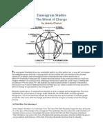 The Wheel of Change