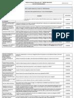 Enh - Release de Funcionalidades (Smart) 6 201507