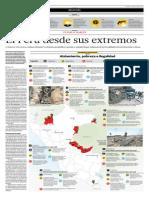 El Perú Desde Sus Extremos