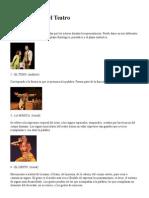 Los 13 Signos Del Teatro