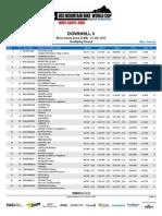 49384 Dhi Mj Results Qr