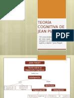 Teoría cognitiva de Jean Piaget