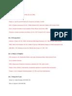 Human Relations Case Syllabus Art. 2-18