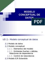 Modelado Conceptual Software