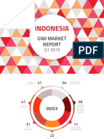 Indonesia Market Report - Q1 2015