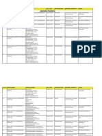 List of Engineeringtechnologynbaaccrediated