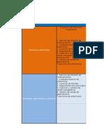 Portafolio Servicios Red Integrada PGP (Autoguardado)