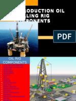 Rig Components