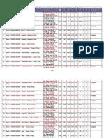 Rezultate Atribuire Trasee Judetene Program 2014_2019