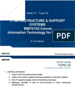 Week 01 - Topic 02 - IT Infrastructure _ Support Systems