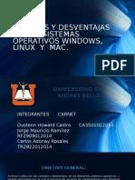 Ventajas y Desventajas de Los Sistemas Operativos Windows