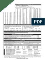 Tarifas de Los Registros Públicos 2015