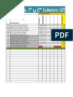 Registro de notas o calificaciones