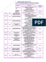 TRACK RECORD OF TANK CONSTRUCTION FINAL 30.04.2014 HBFC ADD.doc