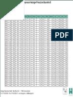 Technische Daten CNC-Gesenkbiegepresse B