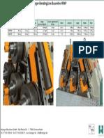 Technische Daten Profilbieger HR4P