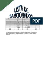 Lista de sancionados
