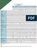 Comparatif Des Commissions 2015