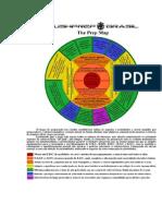 Mapa de Preparação Em Círculos Concêntricos