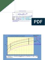 Boiler Analysis Norms