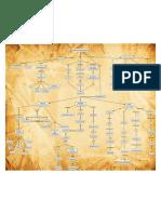 Mapa Conceptual Ing Software.pdf