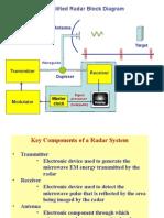 Radar Transmitter-4.ppt