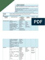 SECUENCIAS_TALLER.pdf