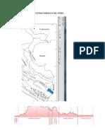 Unidades MorfoEstructurales de Perú