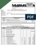 RKA Perizinan 2015