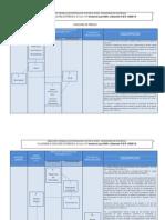flujograma_concurso_precios.pdf