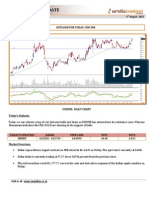 USDINR Daily 3rd August Report