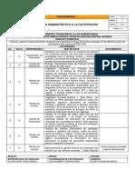 Revisión Administrativa Facturación