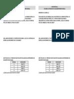 Actv. de Evaluación de Matemáticas I