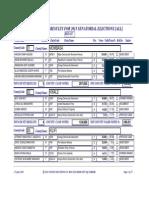 Ked675-2013 Senatorial Election Results