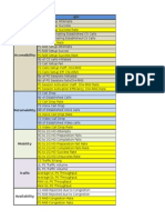 Astellia KPI Formulas_v1